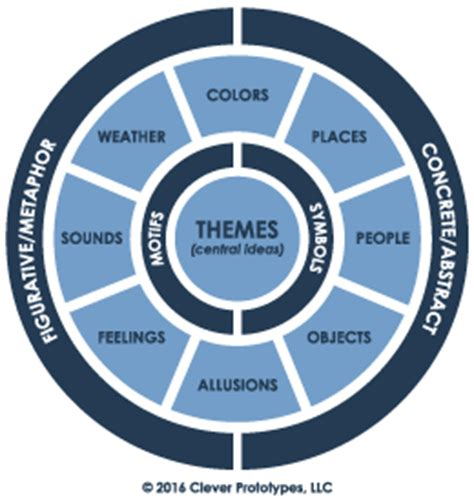 Qualities of a good leader essay pdf